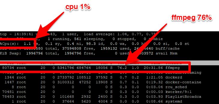 1 ffmpeg encoder on Packet c2.medium.x86